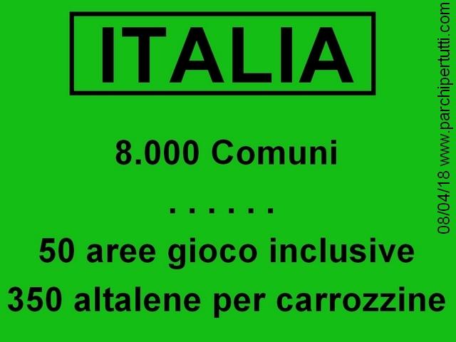 Quanti sono i parchi gioco inclusivi in Italia?